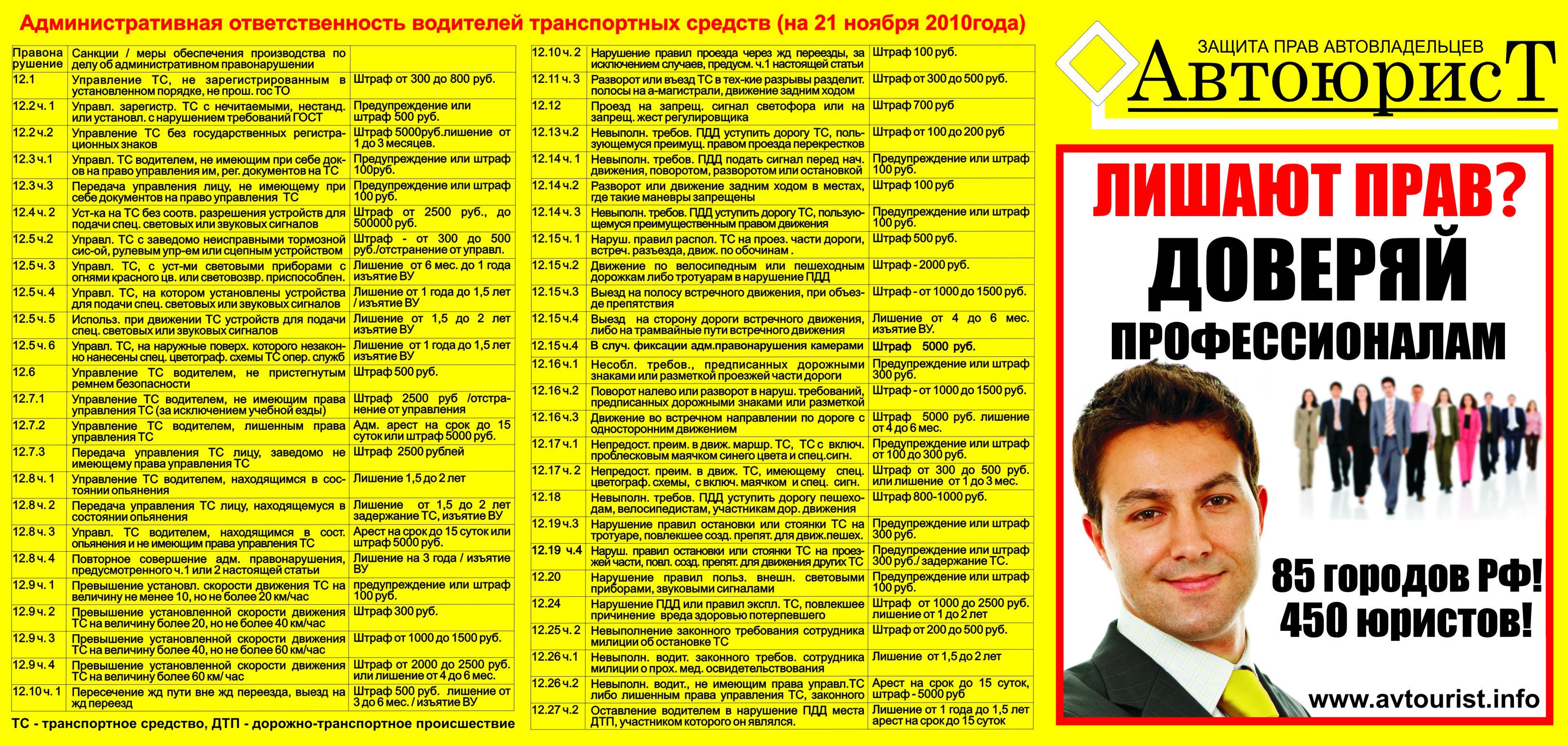 юридические консультации юр. лицам