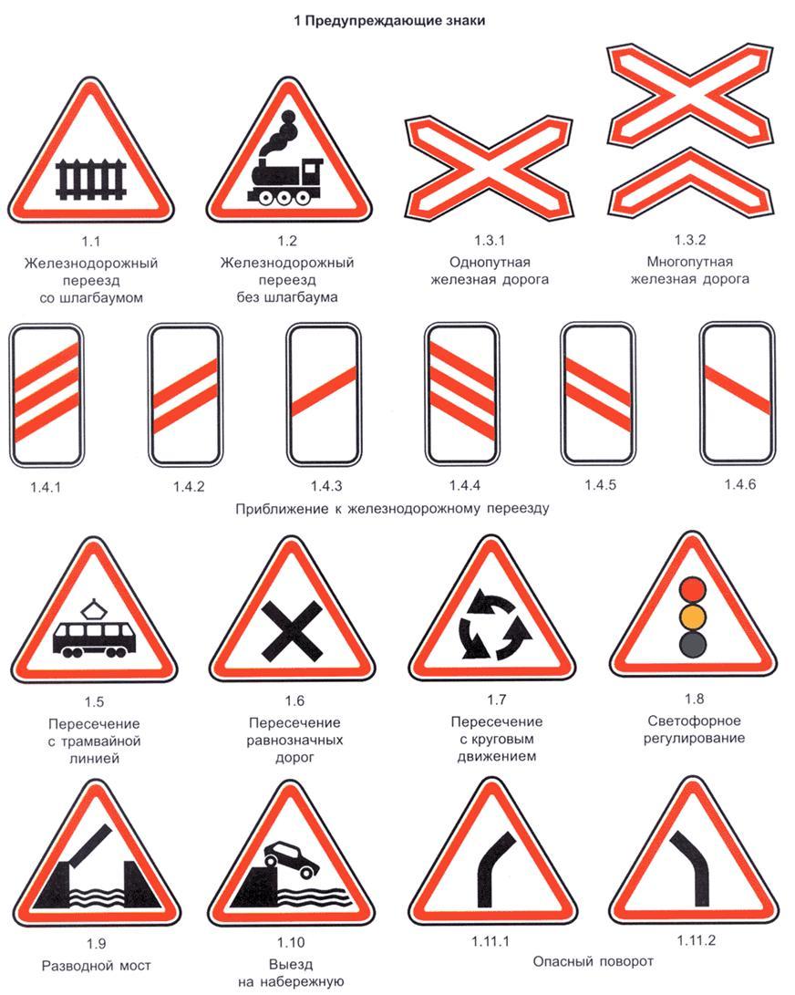 Дорожные знаки в картинках и с описанием и схемами