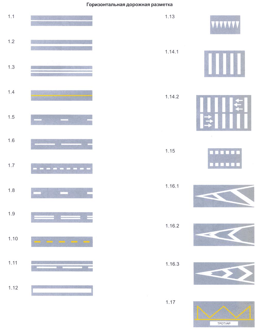 дорожные разметки и их обозначения с картинками простоту приготовления